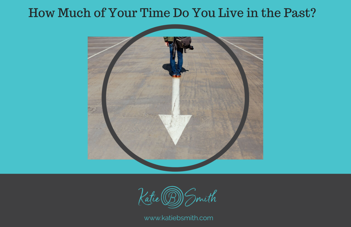 How Much of Your Time Do You Live in the Past?